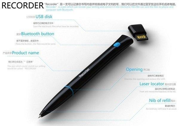 цифрова ручка